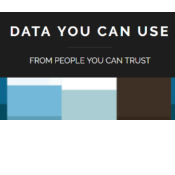 Data You Can Use Inc.