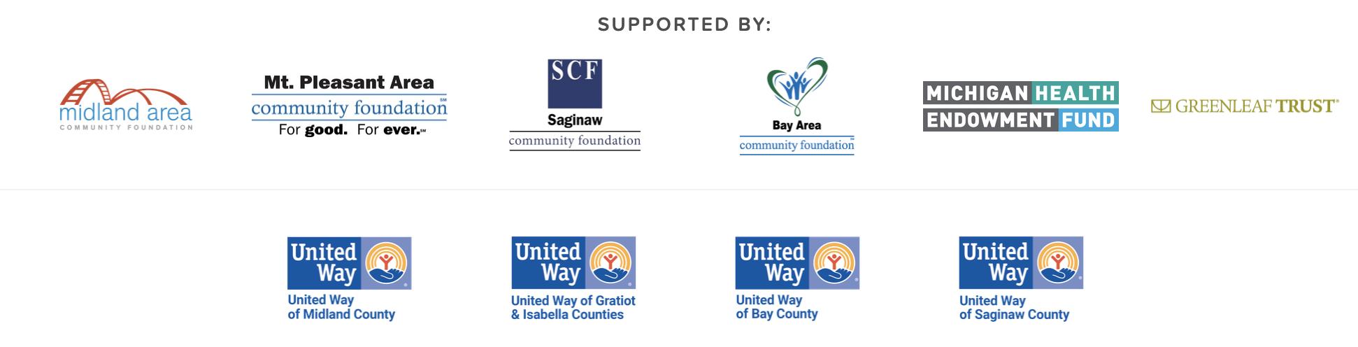 Midland Area Community Foundation
